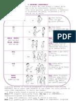 PRONOMI regole e esercizi semplici