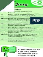 Infografía Carl Jung