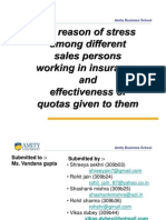 Stress Among Salespersons (SM FINAL PPT) by Vikas