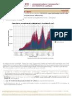 Informe Técnico Covid-19 2 de octubre 2021