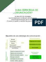ESQUELETO ESTRATEGIA DE COMUNICACIN