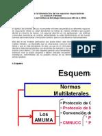Cambio Climatico_La Empresa ante la interrelacion de los espaciones negociadores_A. Ferrando