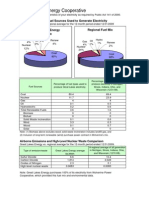 Great-Lakes-Energy-Coop-Fuel-Mix-and-Emission-Data-PDF-file