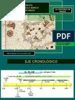 Edad Media en La Penisnula Iberica-mapas Historicos