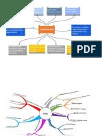 mapa mental enfermedades de vias respiratorias