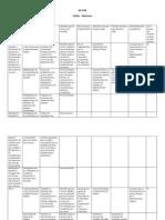 Tabla comparativa de propuestas