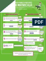 Infografia Facultad Final i (1)