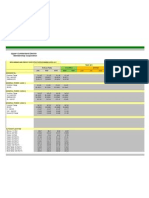 Upper-Cumberland-E-M-C-2011-Rates