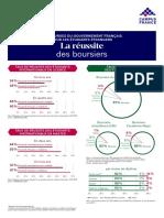Reussite Boursiers Fr