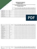 Data Guru PNS Non PNS