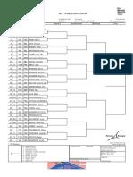 Simple messieurs - Tournoi international de tennis Nevers-Nièvre 2021