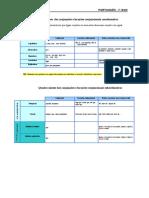P9_ quadro conj coord_subor