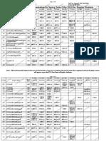 Draft_Date_Sheet_ETE_For_Regular_Programs