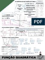 Resumo - Função Quadrática