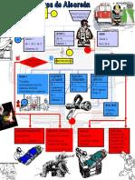 Protocolo de Bomberos en Un Diagrama de Flujo