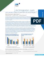 Jeunes Issus de l'Imigration Et Discrimination
