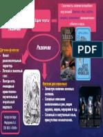 Poster_Fedorova