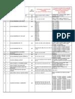 Macheta Rapoarte COVID 2021 2022