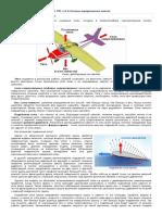 006 P1 PPL.1.D b.Основы аэродинамики полета