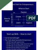 Development Path for Entrepreneurs