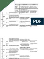 CVTCF (version 1)
