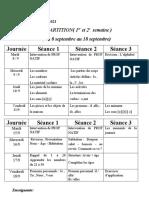 repartition  lop 2 - 2013.1