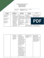 Planificación Educativa Desarrollo Interpersonal y Grupal