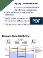 Circuit Vs Packet (5)