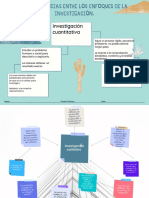 las diferencias entre los enfoques de la investigación. (1)