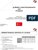 Turkish Leasing market