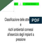 F. Ferranti