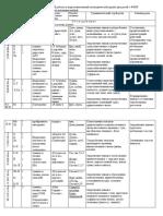 Календарное планирование коррекционной работы в подКопия план Коноваленко