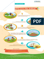 Exp7 Primaria 5y6 Infografia Delperu