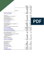 Consolidatedbalancesheettcm13259554