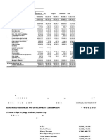 Copy of Financial Report for the 3rd quarter 2010