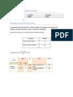 Determinación del peso  hectolitrico de los granos
