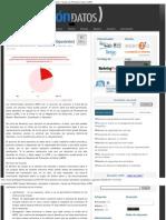 Los derechos ARCO (Acceso, Rectificación, Cancelación y Oposición)