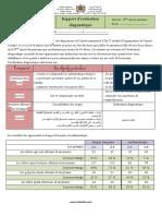 Www.qissmi.com تقرير التقويم التشخيصي -مدونة قسمي