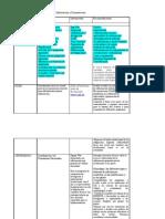 Mecanismos Operativos de Información y Comunicación
