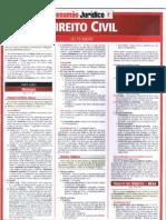 Resumão Jurídico Saraiva - Direito Civil
