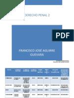 ACTIVIDAD 3 DERECHO PENAL  FRANCISCO JOSÉ AGUIRRE GUEVARA