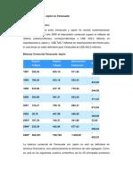 Comercio de Japón en Venezuela