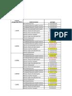 Фильтры SDLG