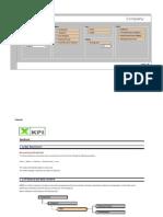 KPI Excel Software