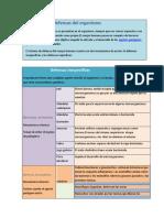 4 - Defensas Del Organismo Barreras Primarias y Sec Und Arias