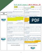Tableau Comparatif Lf 2021 Et Cgi 2020 Chorfi Version 2
