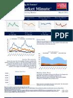 Ellicott City March Market Report