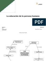 Mapa (La educ. de la persona humana)