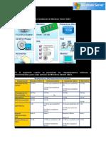 Requerimientos para la Instalación de Windows Server 2003