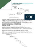 UML_QuestionAnswer_CH03_CH15